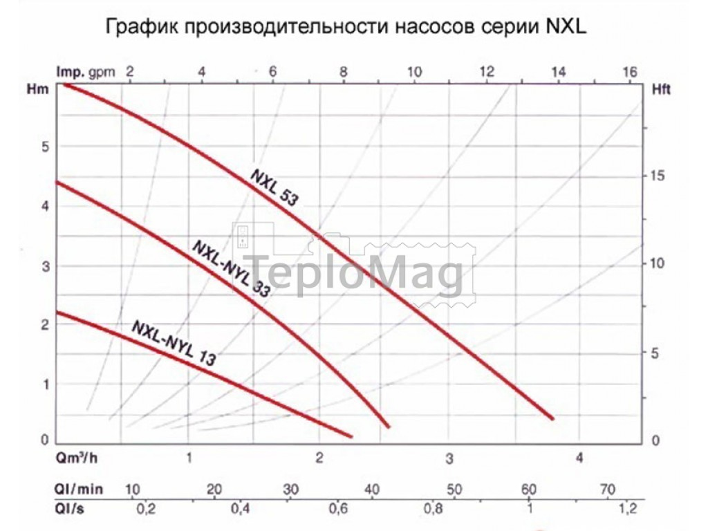 инструкция по монтажу насоса wilo pb-400ea