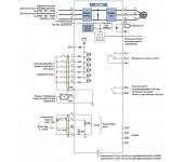 Трехфазный векторный частотный преобразователь с двойной мощностью Hyundai N700E-075HF/110HFP